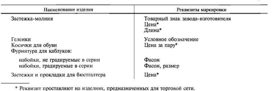 Гост 28943-91 Фурнитур для легкой пром